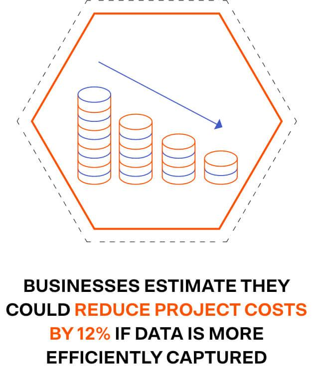 Businesses estimate they could reduce project management costs if data is more efficiently captured.