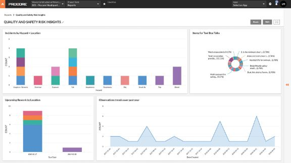 UI screenshot of the Procore Quality and Safety reporting insights screen