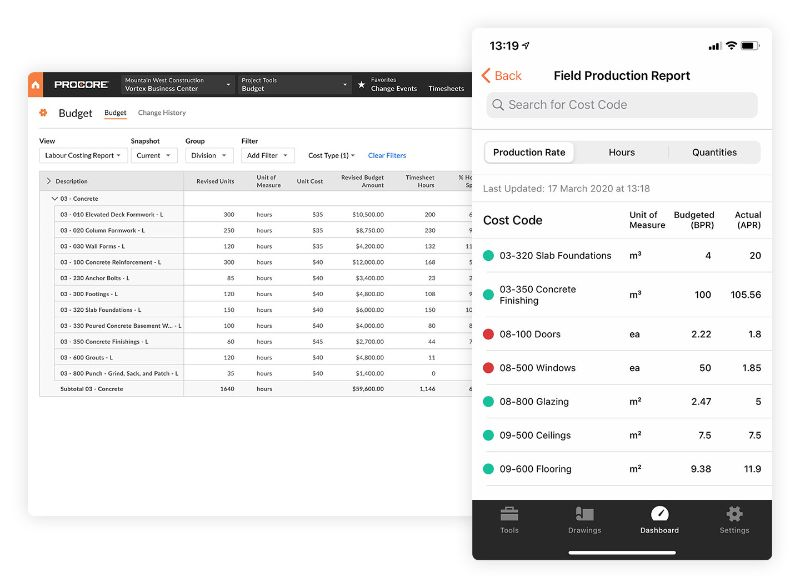 A side-by-side photo of Procore's field productivity report on both a mobile device and desktop.