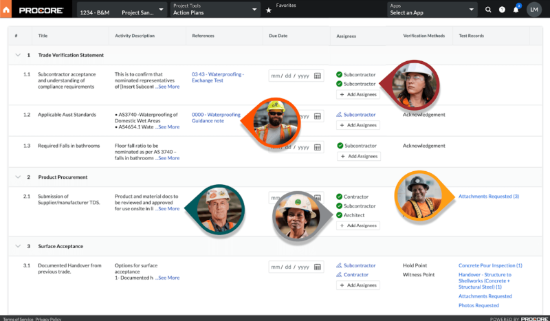 Procore UI with persona headshots illustrating a connected platform