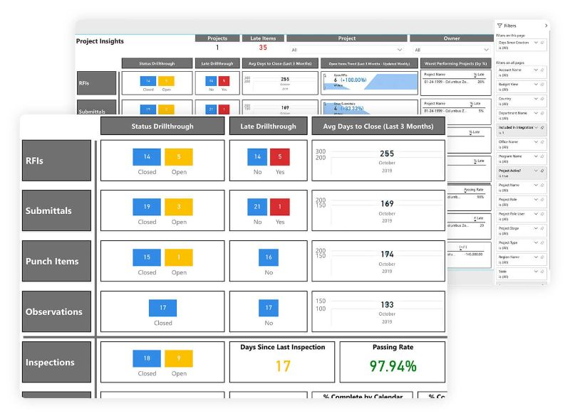 Procore Analytics screens