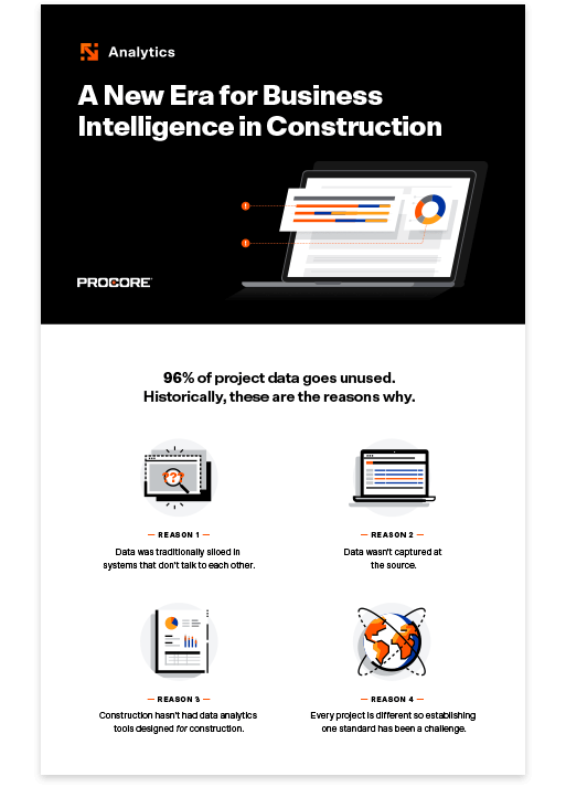 Procore Analytics Infographic - 96% of project data goes unused.